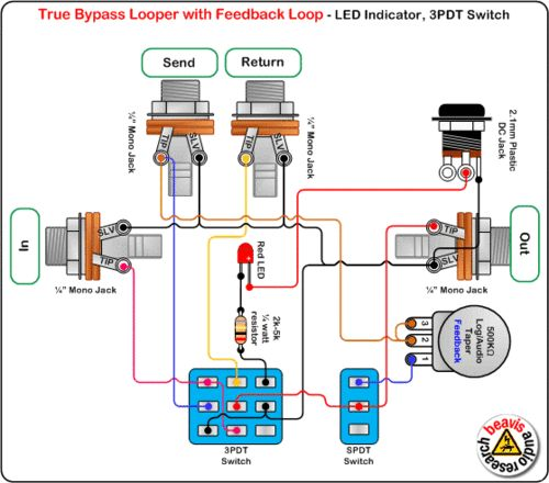 diy shoegazer - DIY guide to feedback loop pedals
