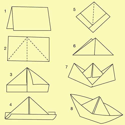 Papierschiffchen falten                                                                                                                                                      Mehr