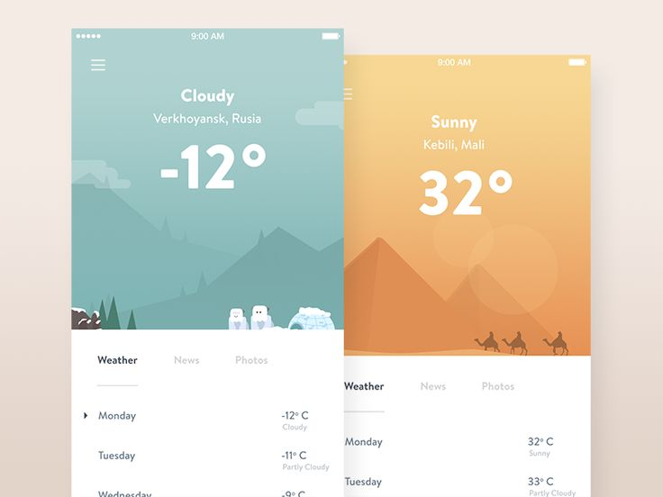 Weather App Concept by Ghani Pradita