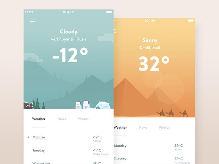 Weather App Concept by Ghani Pradita (Yogyakarta, Indonesia)