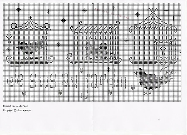 bird cages chart