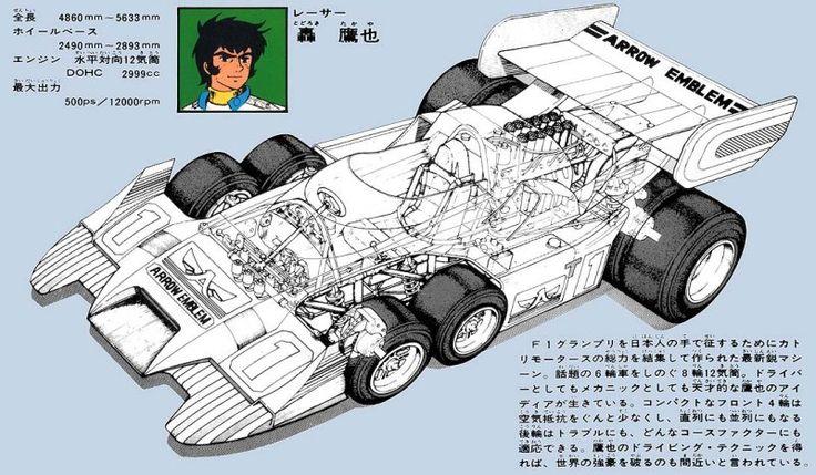 "Arrow embleme grand prix no taka ( ""Gran Prix e il campione"" ""Takaya Todoroki"" )"