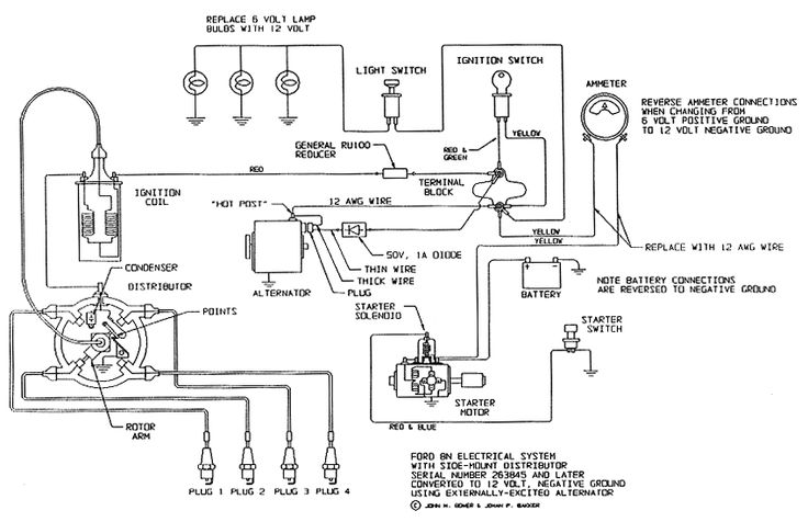 electrical schematic for 12 v ford tractor 8n  Google Search | 8n Ford Tractor | Tractors, Ford