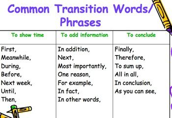 transition words for essays middle school Transition words and phrases for effective writing writing across the curriculum plainfield high school time after a while currently immediately recently.