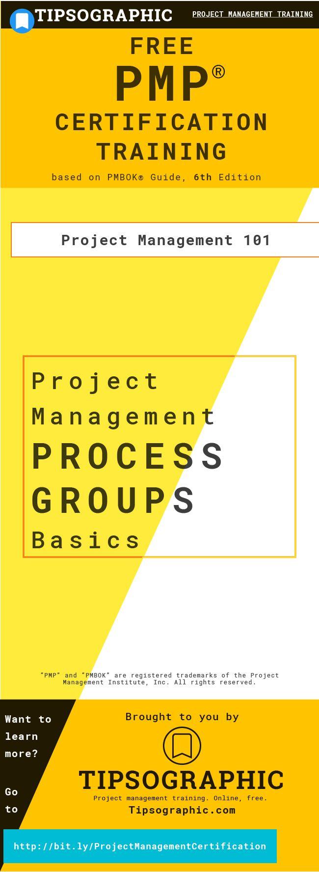 2187 best project management images on pinterest management tools pmp 2018 agile 2018 scrum project management 2018 pmp free online course pmp exam 2018 agile project management certification xflitez Images