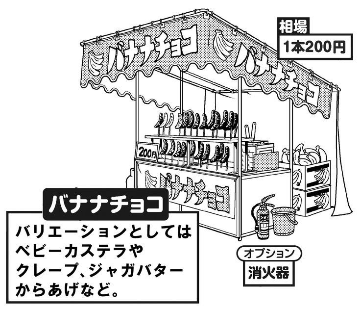 「MAEDAXの背景萌え!」とは? 「背景」に悩む人を対象に、使える技術を提供し、日本の漫画全体の充実を目指す。某業界ではメジャー級の有名人、「アシスタント背景美塾MAEDAX派」MAEDAXがコッソリ教えます。今回はお祭りの屋台編!