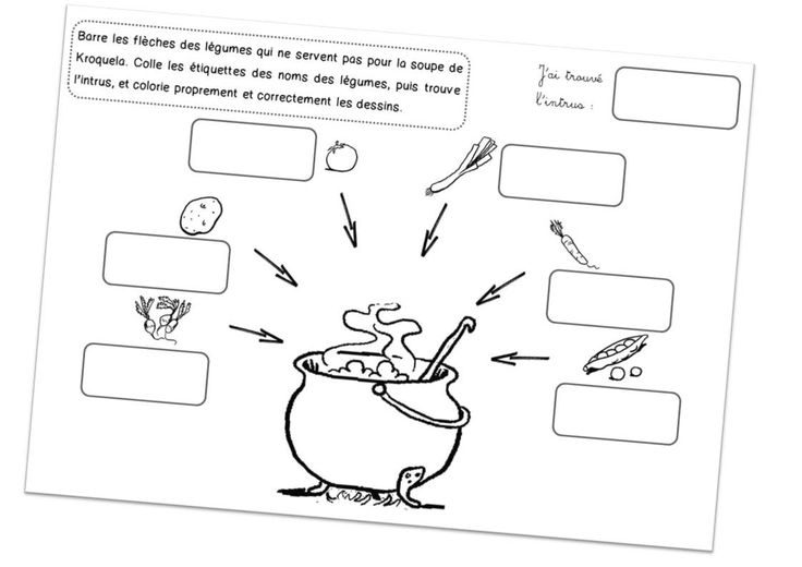 Structuration du temps : images séquentielles d'un atelier cuisine