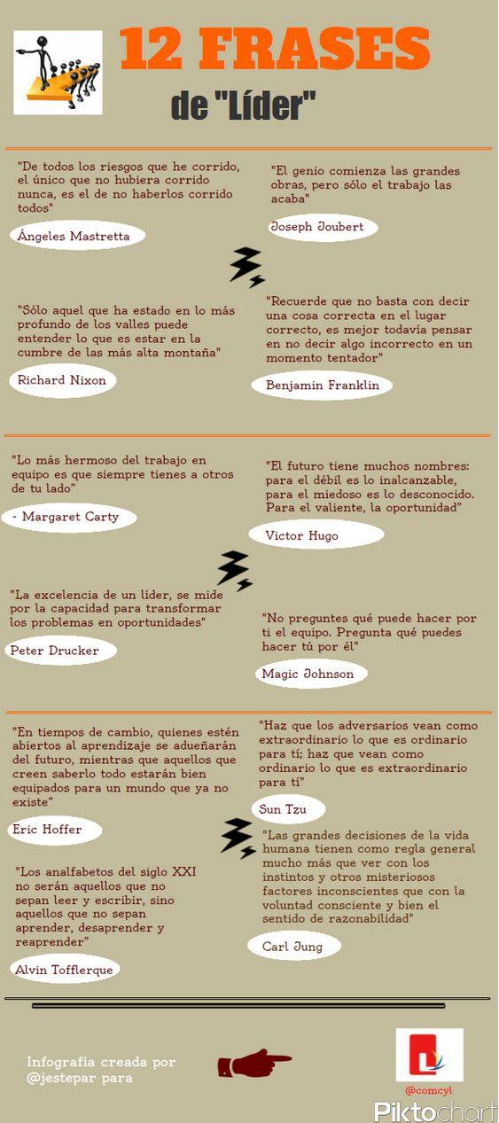 12 excelentes frases para #lideres y #emprendedores . #infografia #infographic #strategy