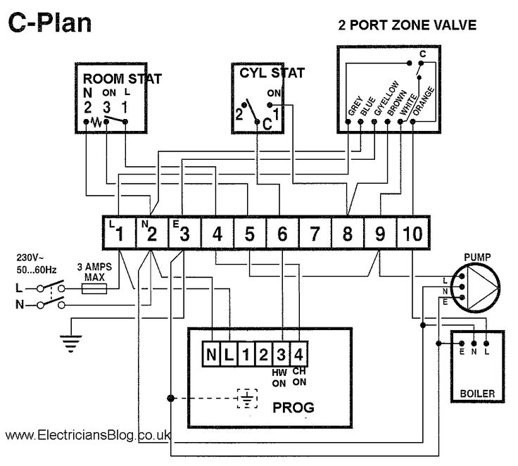 C plan wiring diagram wireing pinterest