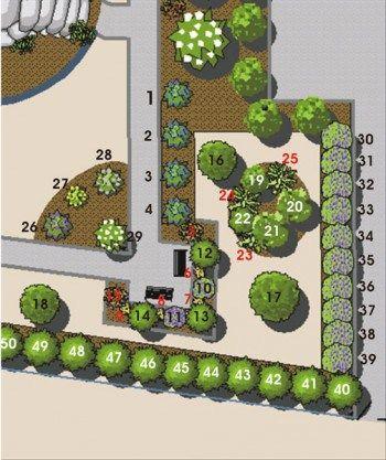 Obecnie aranżacja ogrodu to zadbany teren, przepiękne rośliny i drzewa z dodatkiem małej lub większej architektury ogrodu. Architektura ogrodu powinna być wspólna tematycznie i będzie ona inna dla ogrodu nowoczesnego lub angielskiego. Całe szczęście, że monotonne dotychczas ogrody zaaranżowane na płaskiej przestrzeni odchodzą w zapomnienie.