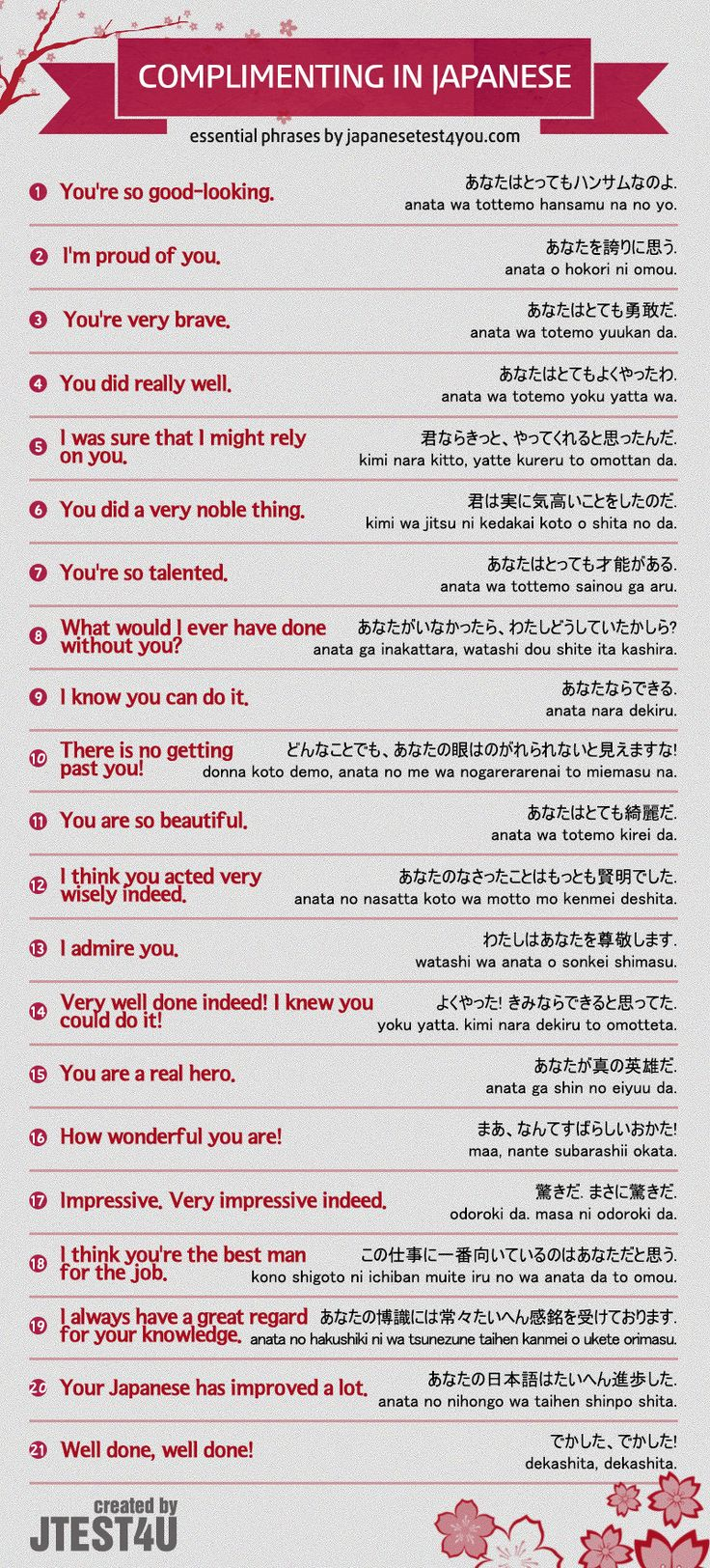 Infographic: how to compliment someone in Japanese. http://japanesetest4you.com/infographic-compliment-someone-japanese/