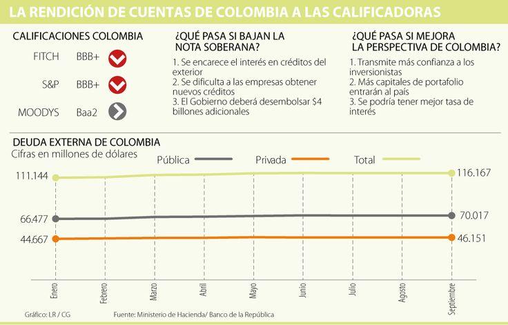 La cruzada del ministro Mauricio Cárdenas para no pagar $4 billones más de intereses