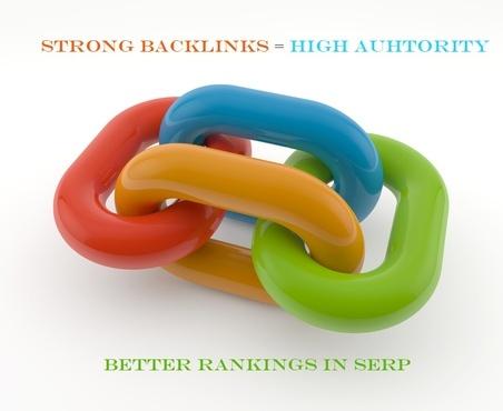 Manually Create 20 High Authority backlinks on High PR Authority Sites for $5