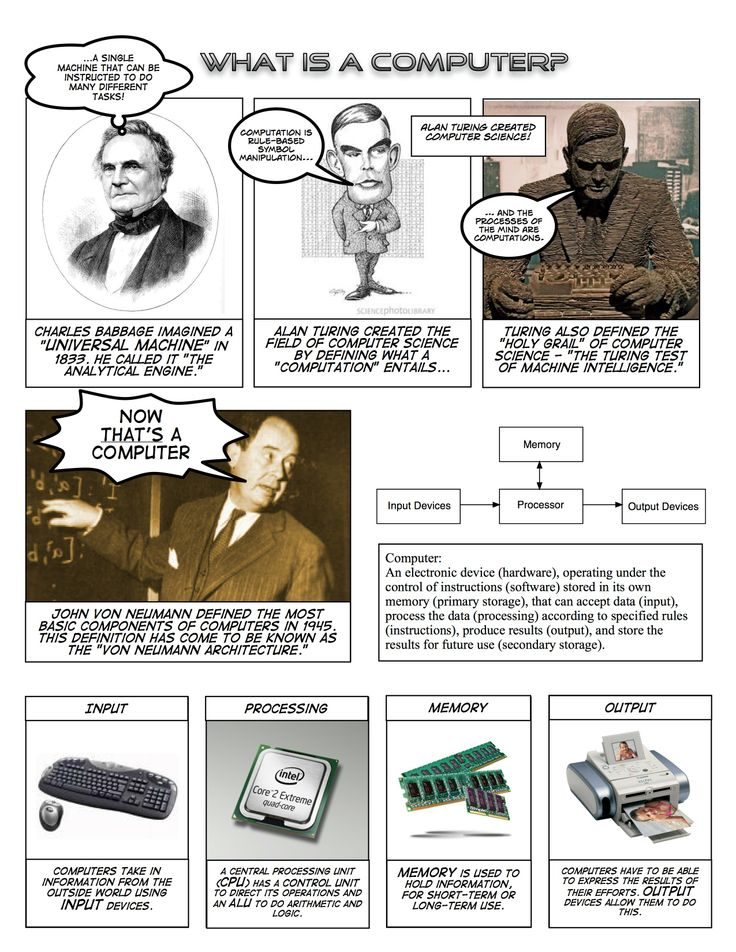 What is the history of Computer ?