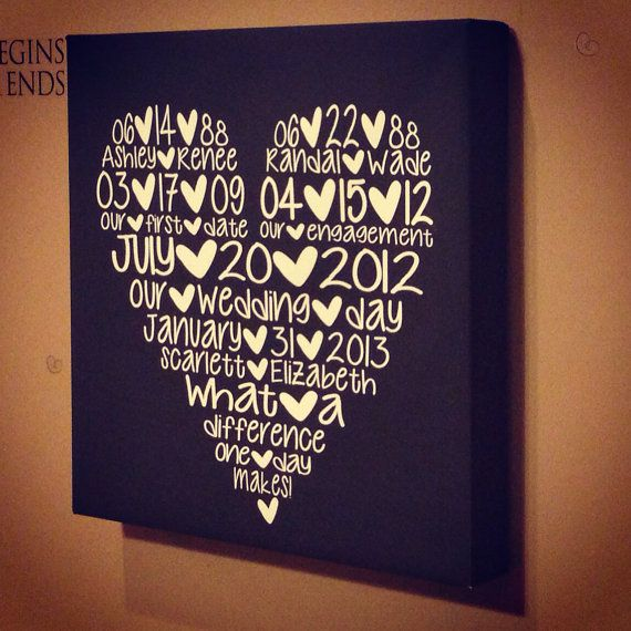 Word Heart - Personalized, printable Heart art - Great for your anniversary, birthday, valentine's day, etc.