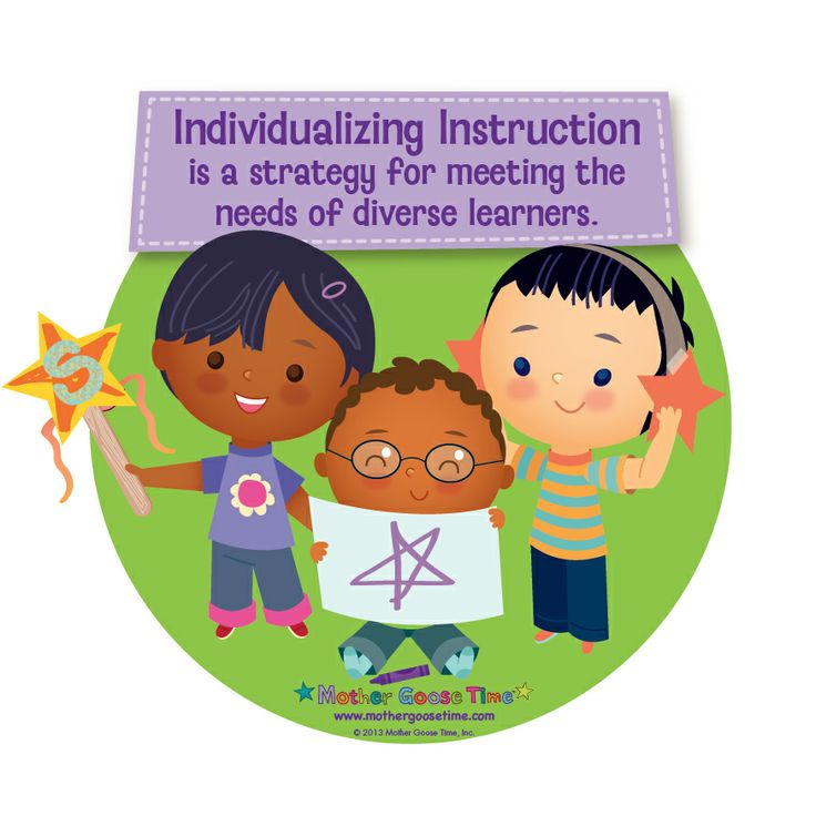 meeting diverse needs in a classroom Applying udl within a classroom or for a caseload of students starts with three initial steps: define appropriate goals that allow for multiple means of attainment, assess diverse learner needs, and evaluate barriers that may exist within the current curriculum defining appropriate goals in today's high-stakes accountability.