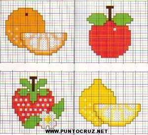 XSi vas a realizar un bordado para tu cocina, te recomendamos que utilices esta imagen que contiene frutas en punto de cruz, que harán juego con tu cocina.