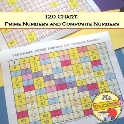 Number charts to 120 with prime factors all in one! 7 Prime Factor Charts (4 in color, 3 in black & white) to help your students recognize and understand prime factors. These number charts are bright and eye-catching to encourage student learning. Composite numbers to 120 are broken down using prime numbers. Students can see that 70 is the same as 2x5x7, which helps students better learn their multiplication facts. Great exposure to learning prime and composite numbers.