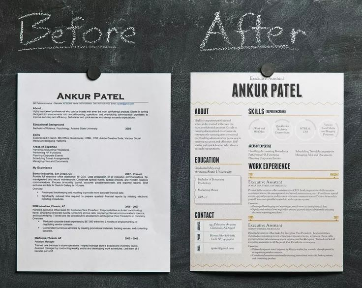 60 best Resumes images on Pinterest Resume tips, Career and Resume