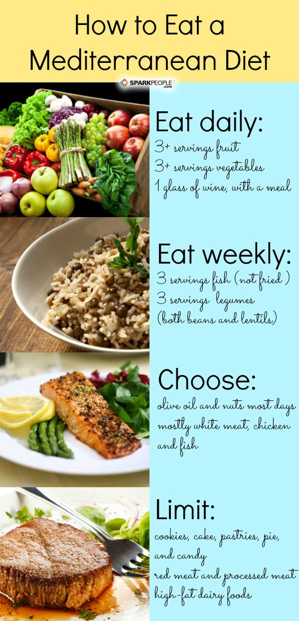 Always wanted to eat a Mediterranean diet but aren't sure how? This meal plan for the week will get you started, plus search our healthy recipes for ideas and options for different foods to eat.