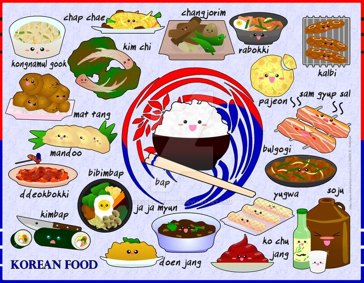 Project: Food From Around the World Region/Country/Culture: Korea Notes: THANK YOU 's SISTER!!! Without you, this never would have been! We had some requests to draw Korean food and it took quite s...