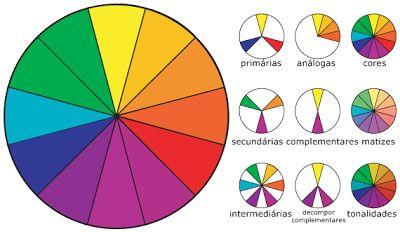 Como combinar as cores entre si