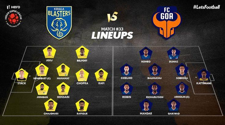 Team sqad of kerala blasters clash against fc goa.
