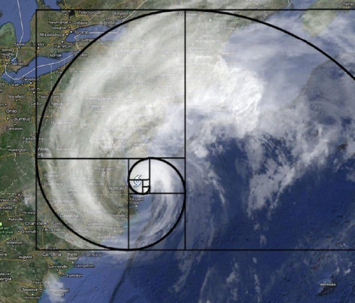 but in events and objects viewed from a far. An energy system in the shape of a fibonacci moves with limited losses. Hurricane Irene. imgur.com