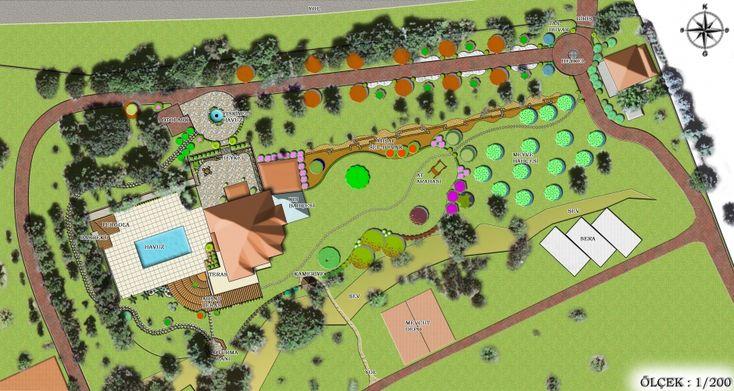 villa bahçesi peyzaj düzenlemesi - Google'da Ara
