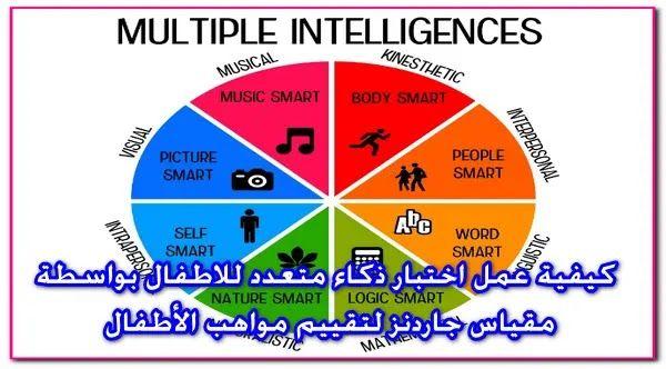 شبكة الروميساء التعليمية كيفية عمل اختبار ذكاء متعدد للاطفال بواسطة مقياس ج Kinesthetic Words Logic