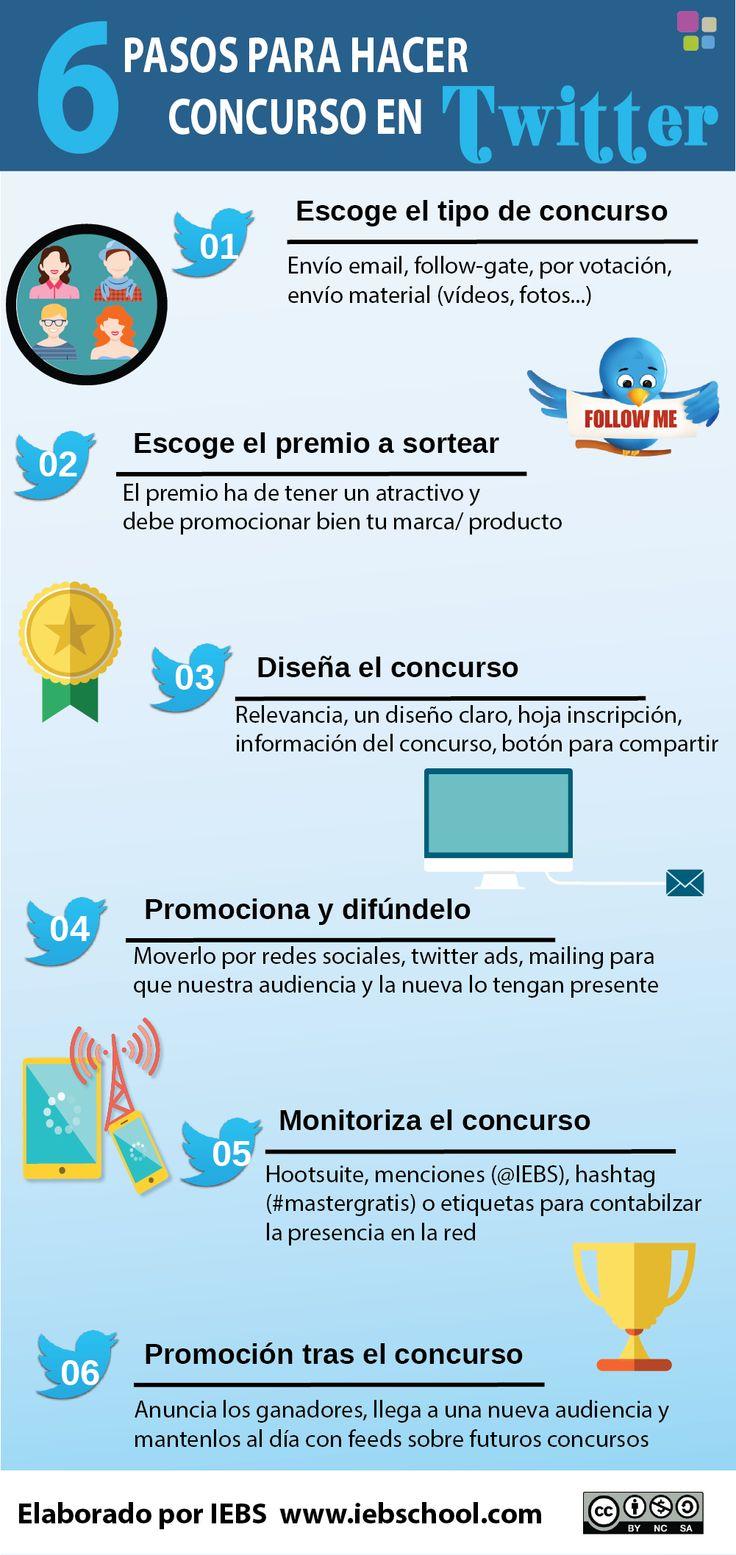 infografía como hacer concurso twitter