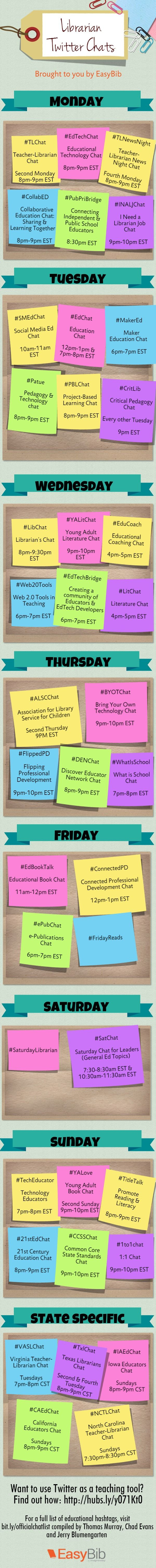 Librarian Twitter Chats | Piktochart Infographic Editor Great to share with all educators!
