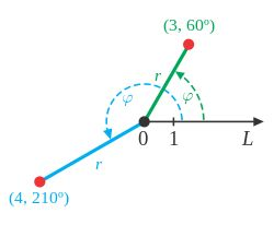 Polar coordinate system - Wikipedia, the free encyclopedia