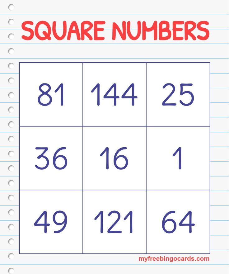SQUARE NUMBERS BINGO #math #numeracy