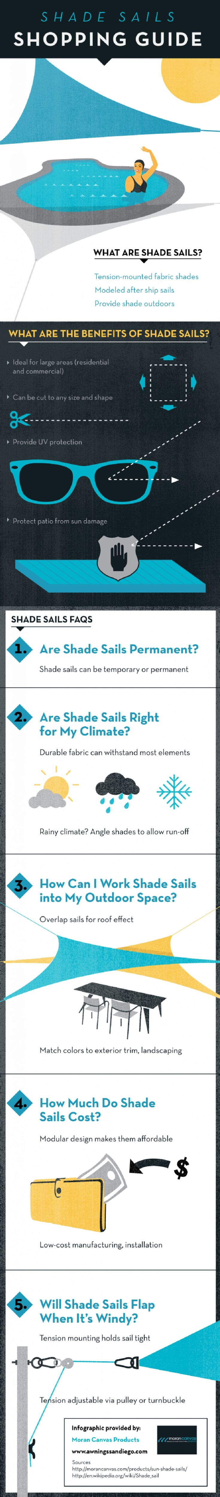 Learn all the dos and don'ts of deck and patio shade sails today! Here's our list of the top 20 best and worst things to do with your sun shade sail canopy!