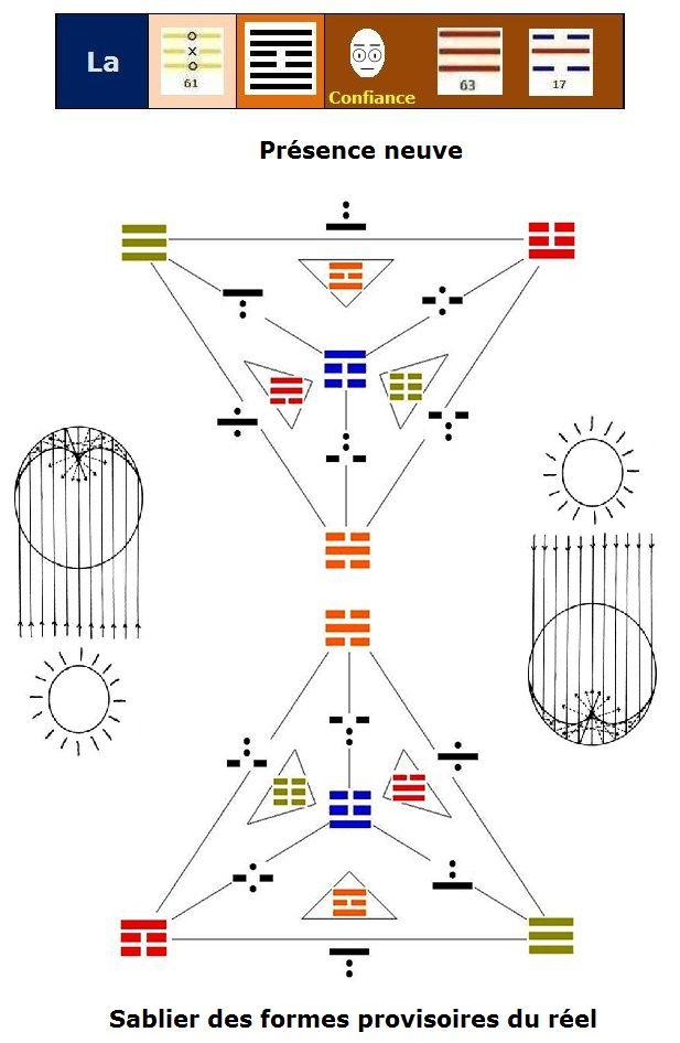 Les différentes formes d'Athéisme  - Page 11 Fa227e09661a43fd41e07a84c68bac26