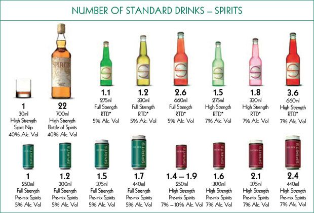types of alcoholic beverages 2 essay Define beverage beverage synonyms,  the menu lists several beverages, including water, soda,  alcoholic beverage, alcoholic drink,.