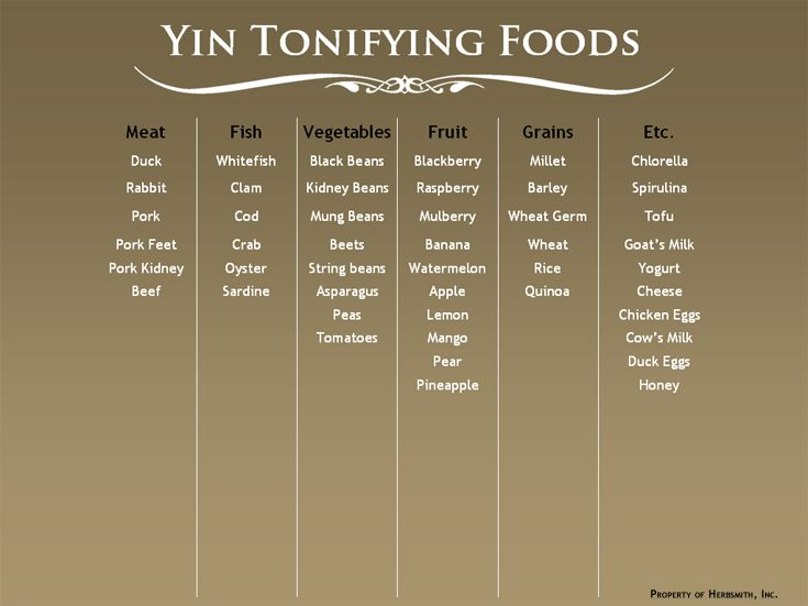Damp Foods Chinese Medicine List