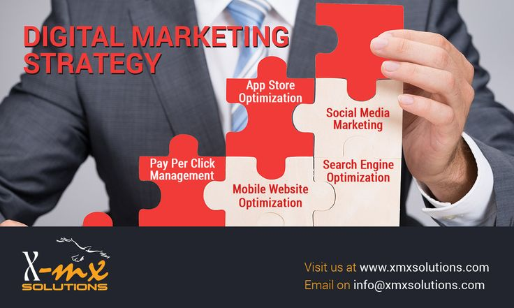 Contact us for all your #Digital #Marketing needs #SEO #PPC #SMM #Optimization #EcommerceManagement