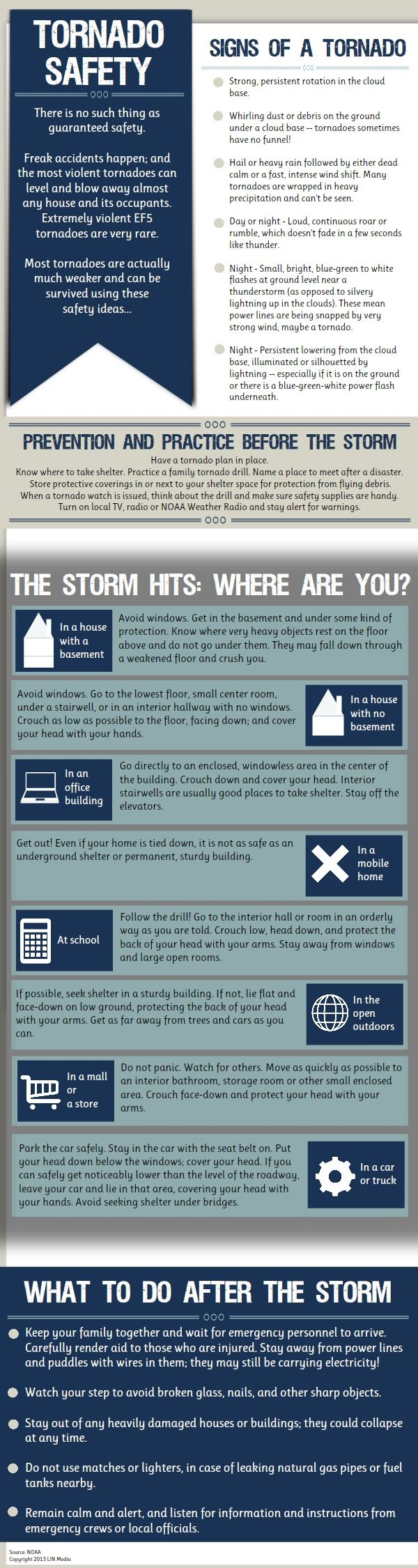 INFOGRAPHIC: Tornado Safety. Where are you when the storm hits, and what's the best response?