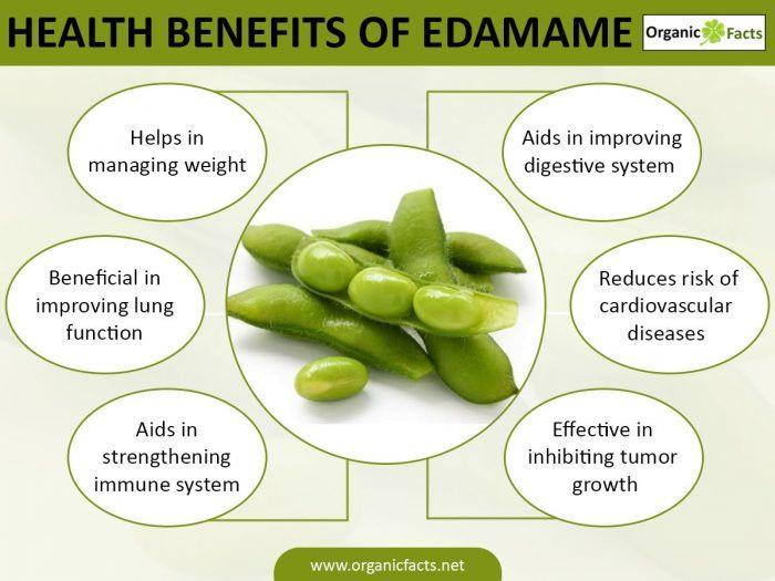 8 Surprising Benefits Of Edamame Edamame Benefits Healthy
