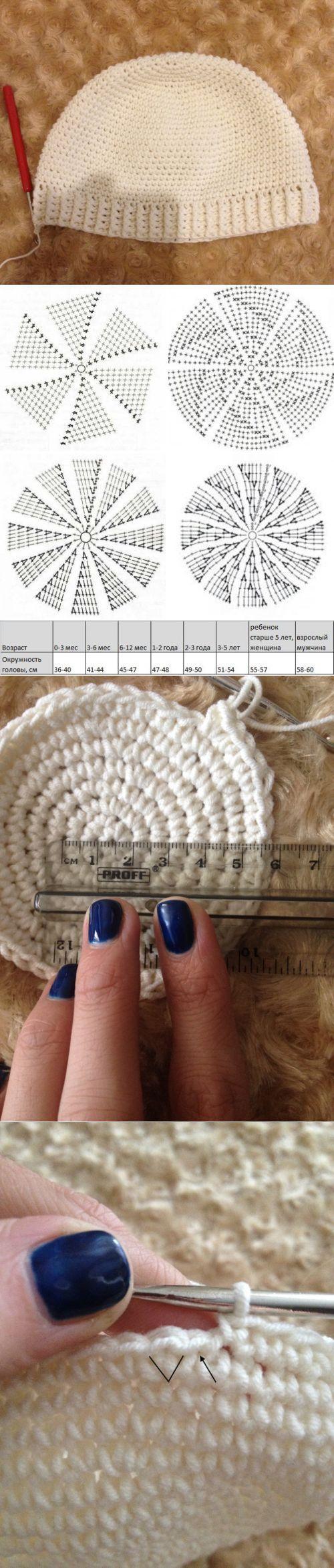 Основы вязания шапочек крючком