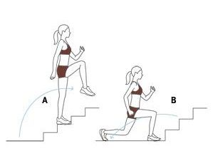 15 minute stairway workout Use any set of stairs, indoors or out, to complete this quick cardio workout. Yoga Fitness, Health Fitness, Stairs Workout, Workout Abs, Sweat It Out, Aerobics, Easy Workouts, Lunges, How To Stay Healthy