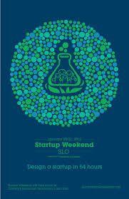 「startup weekend logo」の画像検索結果