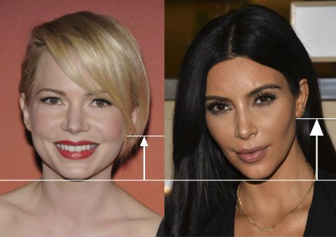 How to know if short hair will suit you