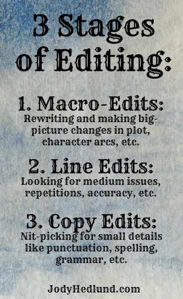 Learn how to more effectively #write and #edit for #PR at our Writing Boot Camp…