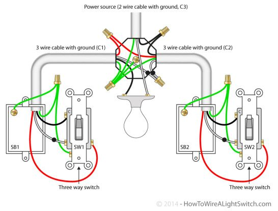 single light between 3 way switches with the power supplied 3 Wire House Wiring wiring for house,wire types sizes