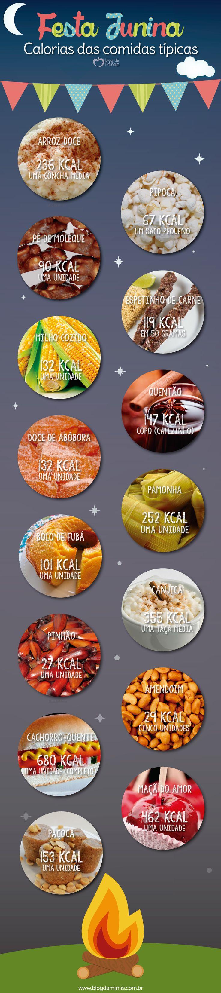 Festa junina magrinha: dicas para aproveitar e manter a dieta Blog da Mimis