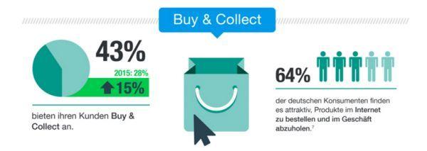 Das bietet der deutsche Handel im Internet