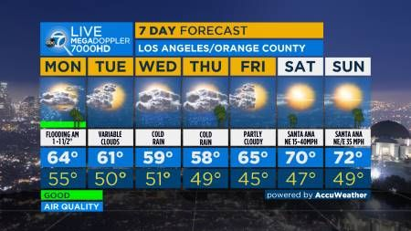 <3 Monday, January 09, 2017 ~ Southern California weather forecast - Los Angeles, Orange County, Inland Empire, Ventura County | abc7.com ~ Today is going to be a very wet day, with drenching rains! <3